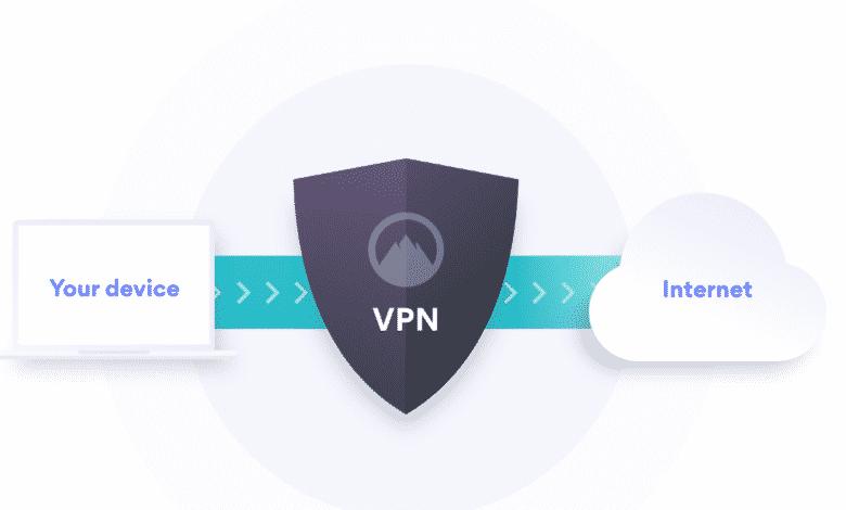 Device VPN